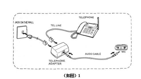 电话录音设置