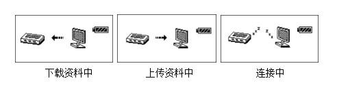 链接电脑方式